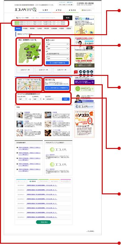 6種類の検索方法!